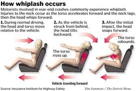 How whiplash occurs
